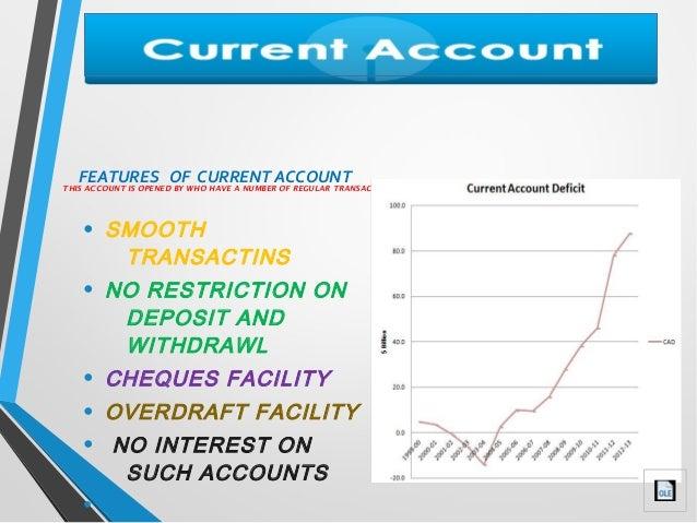 Loan Interest Restriction