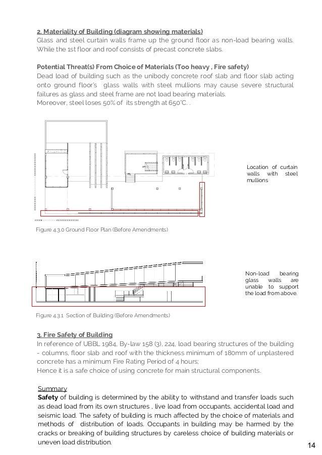 Structural Design Post Mortem