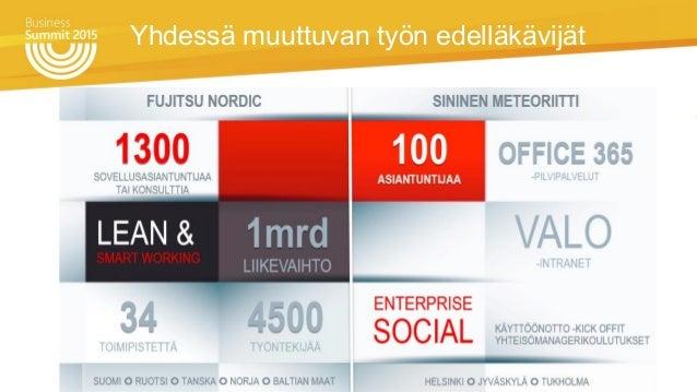 Muuttuva työ käytännössä - case Lassila & Tikanoja kuljetusliiketoiminta Slide 2