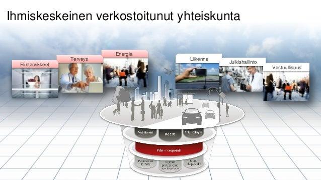 Muuttuva työ käytännössä - case Lassila & Tikanoja kuljetusliiketoiminta Slide 3