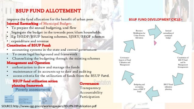 BSUP FUND ALLOTEMENT improve the fund allocation for the benefit of urban poor Internal Earmarking of Municipal Budget: • ...