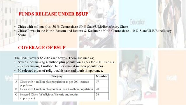 FUNDS RELEASE UNDER BSUP • Cities with million plus: 50 % Centre share 50 % State/ULB/Beneficiary Share • Cities/Towns in ...