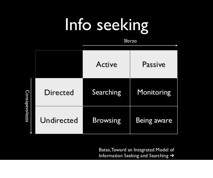Info seeking                                           Sforzo                               Active                Passive ...
