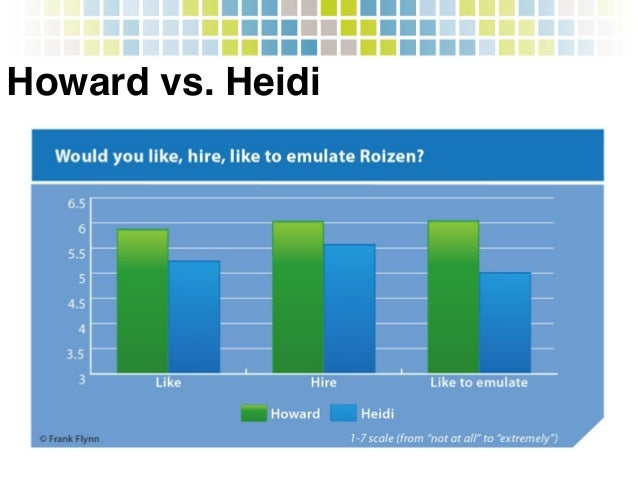 Howard and heidi case study