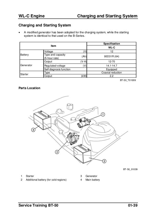 2001 ford courier 4x4 workshop manual