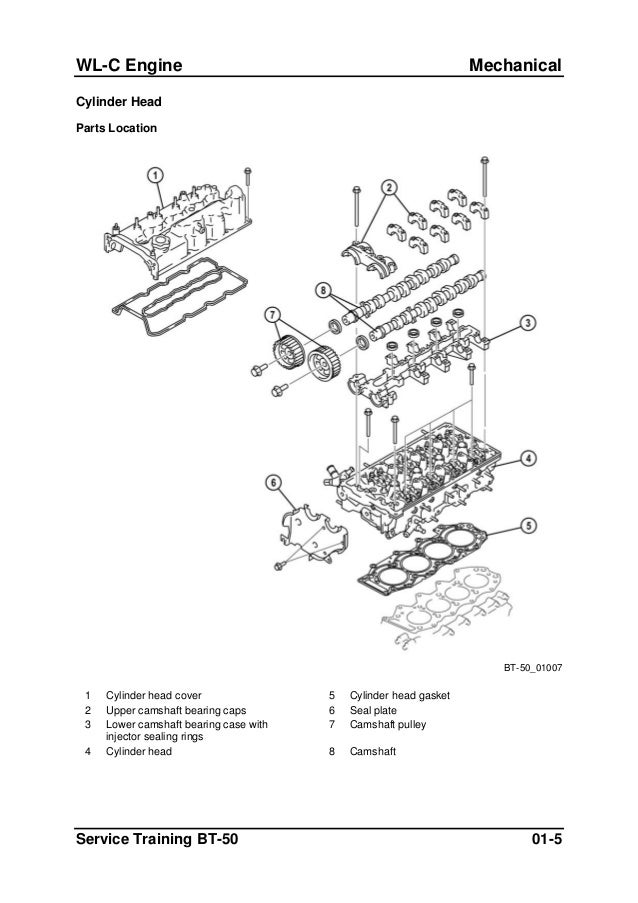 Vacuum Hose: Zd30 Vacuum Hose Diagram