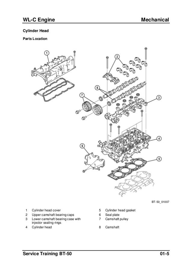 Mazda 6 Head Gasket Location Mazda Free Engine Image For