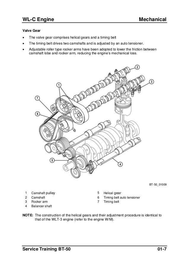 Index149 likewise P 2545 64 Based 426 Hemi Stroker Long Block moreover Watch additionally Viewtopic furthermore Nissan Diesel Enginessd22sd23sd25sd33. on ford 5 4 timing chain marks