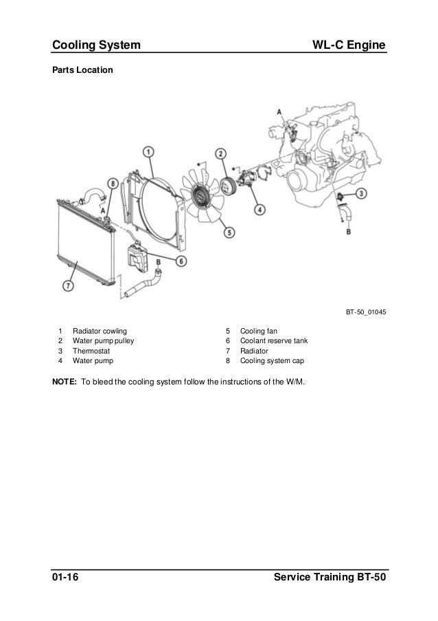 Brake Proportioning Valve 963266 furthermore Auto Transmission Slipping Or Something further 3yqvk 2008 Silverado 1500 Wheel Drive The Cruise Check Engine Light Cyl moreover Replace brake pedal and clutch pedal  rhd as well Viewtopic. on ford 7 3 cylinder location