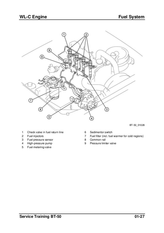 Bt 50 En Repair Manual on ford ranger turbo