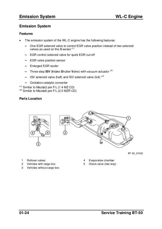 Ziemlich Mazda Bt 50 Schaltplan Ideen - Die Besten Elektrischen ...