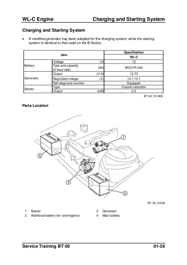 bt 50 en repair manual rh slideshare net Diesel Engine Water Pump Diesel Engine Oil