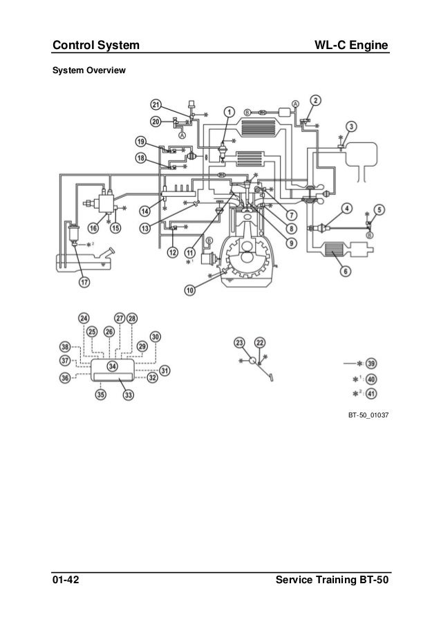 2012 Mazda Bt 50 Wiring Diagram : 31 Wiring Diagram Images