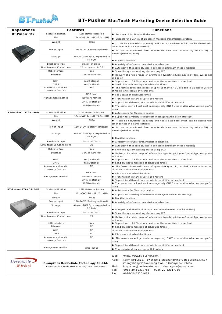 BT-Pusher BlueTooth Marketing Device Selection Guide   Appearance                                   Features              ...