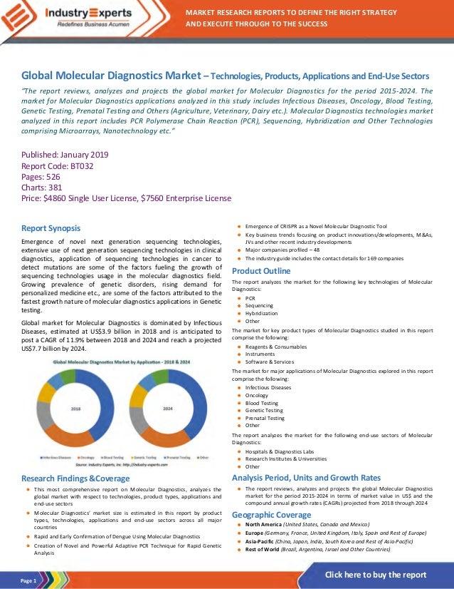 Global Diagnostics Price