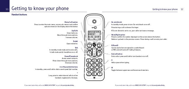 BT2200 Digital Cordless Telephone User Guide