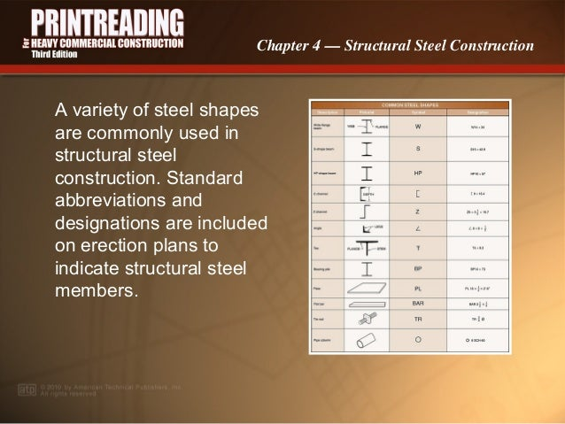steel structural basics