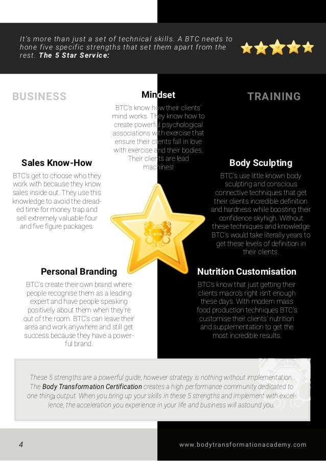 Body Transformation Certification Course Brochure