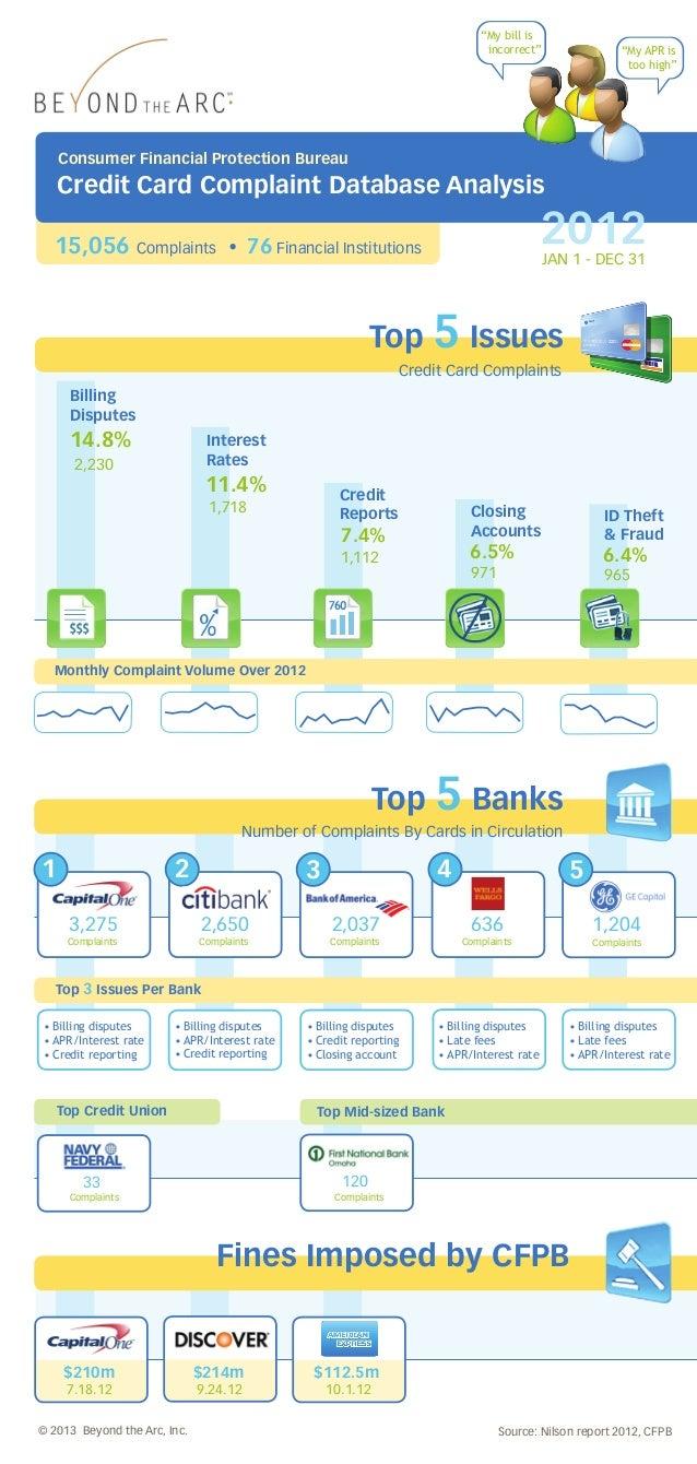 Bta Cfpb Infographic Final 1 17 13 Highres