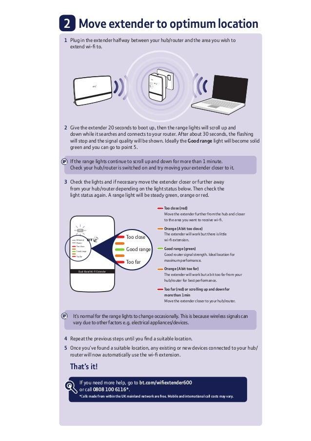 BT Dual-Band Wi-Fi Extender 600