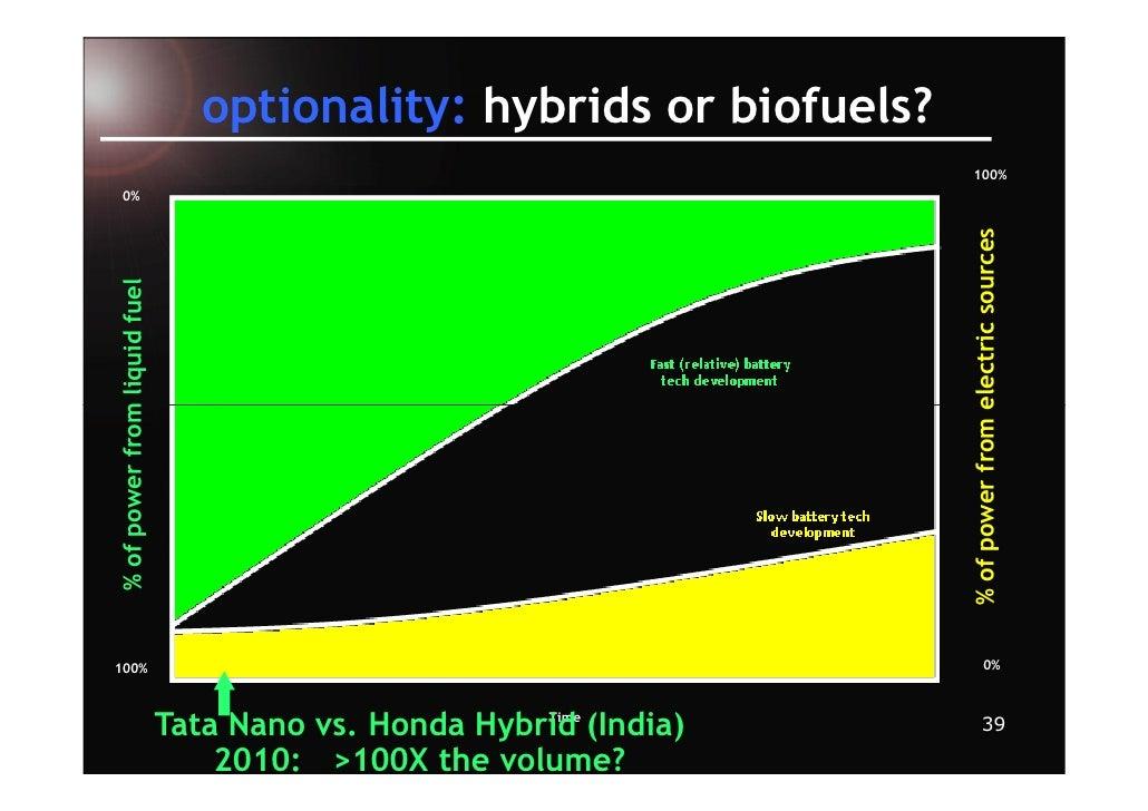Cost Per Kwh Natural Gas Vs Coal Vs Solar