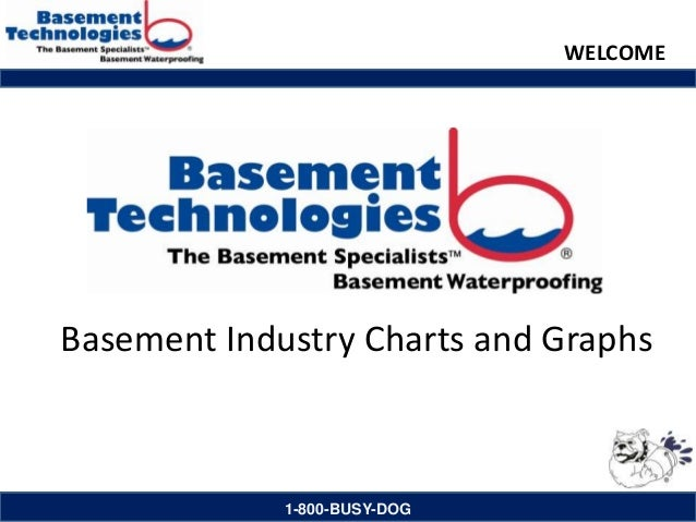 1-800-BUSY-DOG WELCOME Basement Industry Charts and Graphs