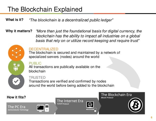 5 Industry Overview 6 The Blockchain Explained
