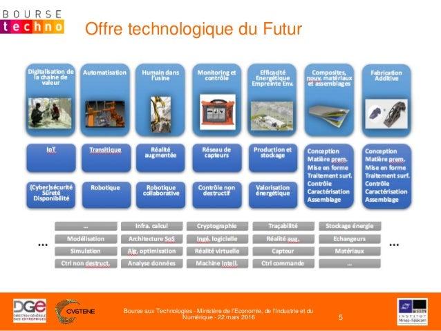 bourse aux technologies industrie du futur smart manufacturing du 2. Black Bedroom Furniture Sets. Home Design Ideas