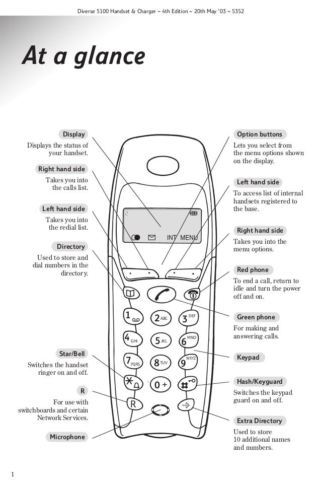 Bt diverse 5100 User Guide from Telephones Online www