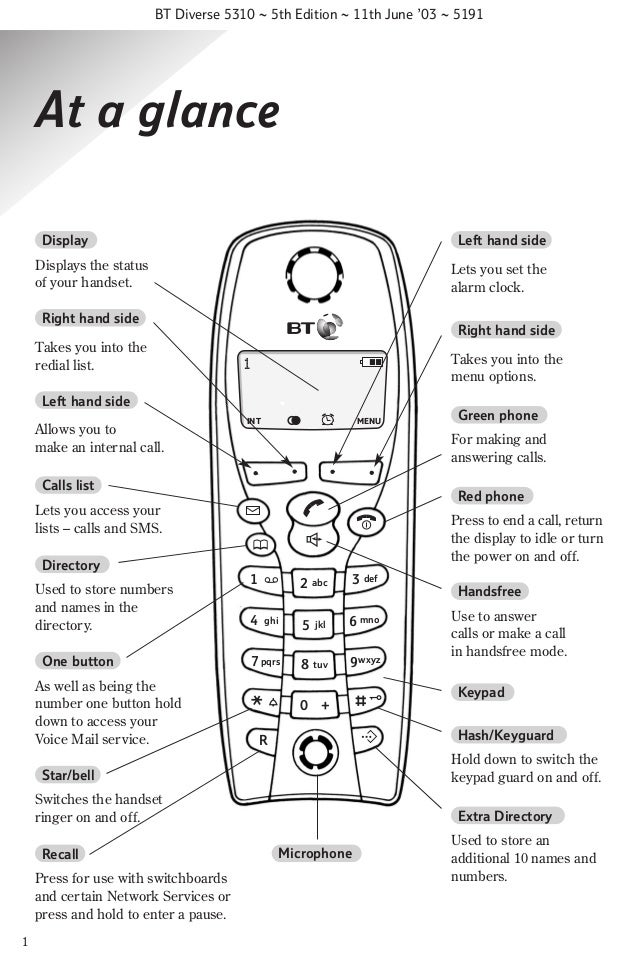 Bt diverse 5310 User Guide from Telephones Online www