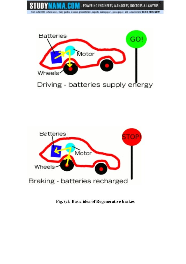 Btech me project on regenerative braking system - free pdf