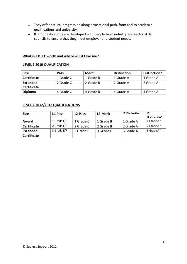 Btec student handbook sample yelopaper Choice Image