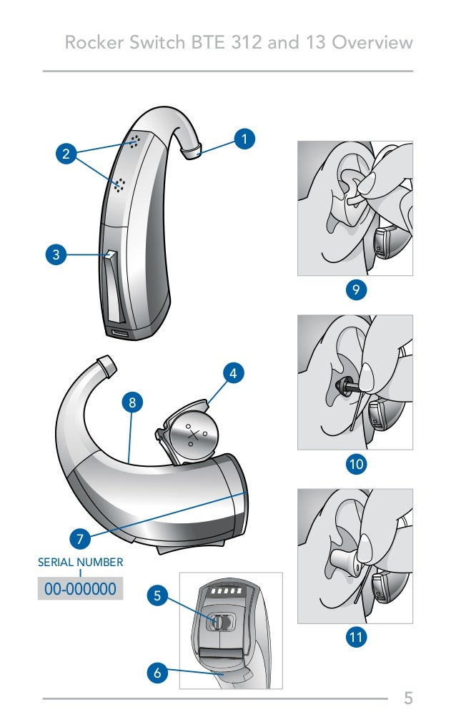 BTE (Behind-the-ear) hearing aid operations manual