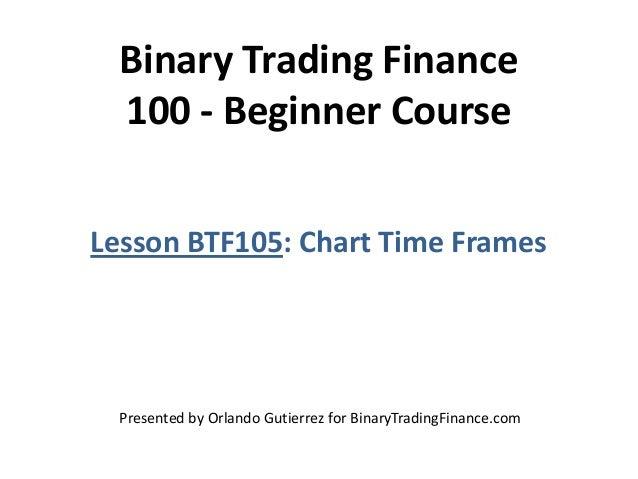 Binary option tick chart