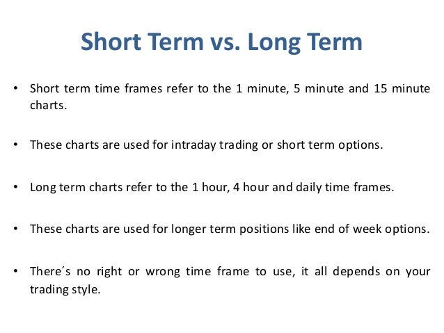short term binary options