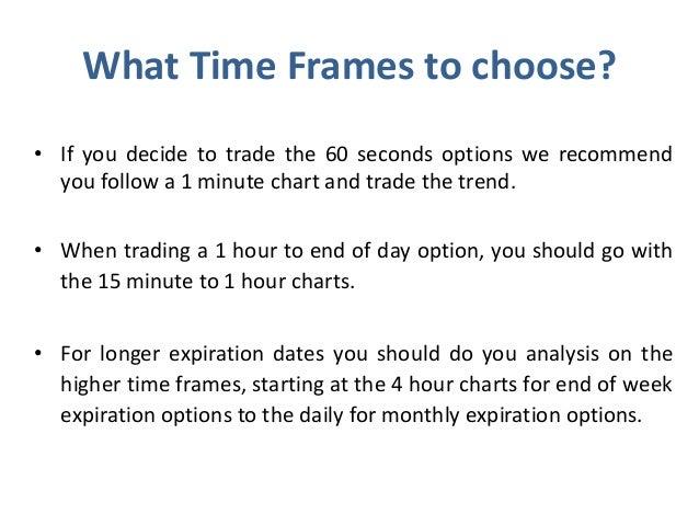 Binary options brokers expiry times