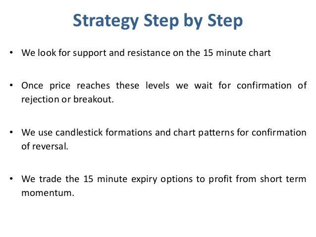 Binary options arbitrage strategy