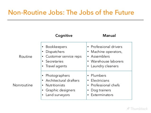 Beyond the Gig Economy: How New Technologies Are Reshaping the Future of Work Slide 8