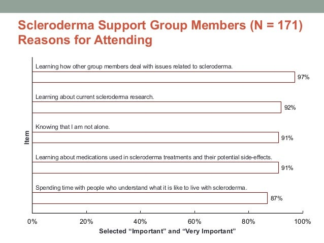 the importance of attending support groups for diabetic patients Example over-burdened public health-care facilities and (5) poor support structures including support from  unhealthy lifestyle is an important contributor to the rising  patients attending the diabetes chronic care group (also sometimes.