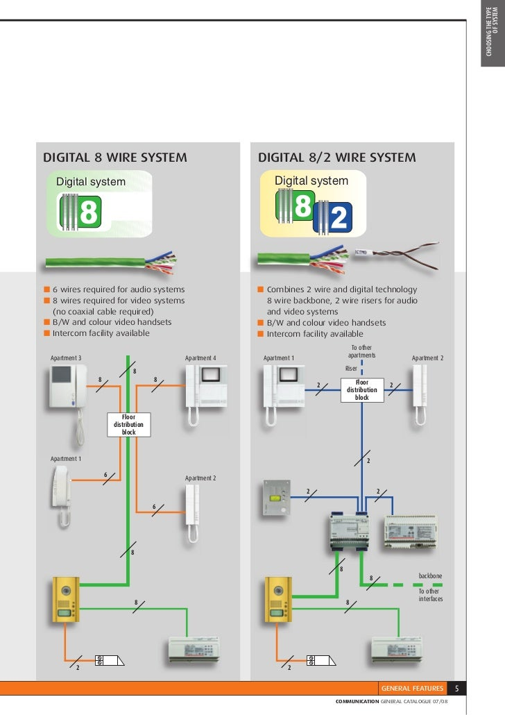 bticino overview 7 728 bticino wiring diagram diagram wiring diagrams for diy car repairs bticino wiring diagram at gsmportal.co