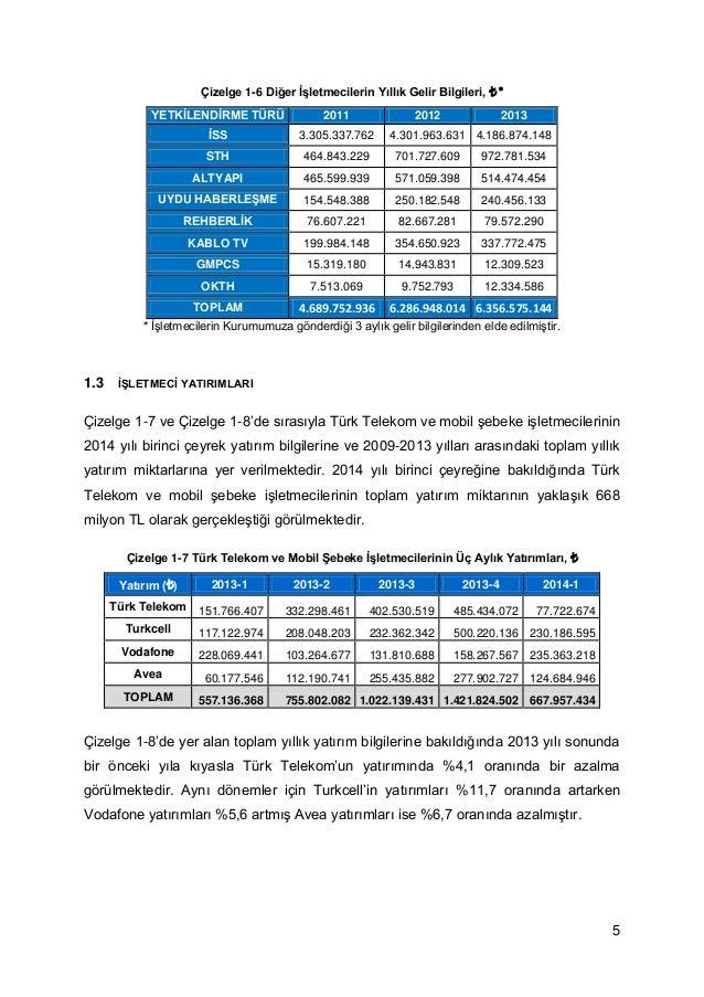 143 305 701 Microsoft Way Redmond: Btk-turkiye-elektronik-haberlesme-sektoru-uc-aylik-pazar