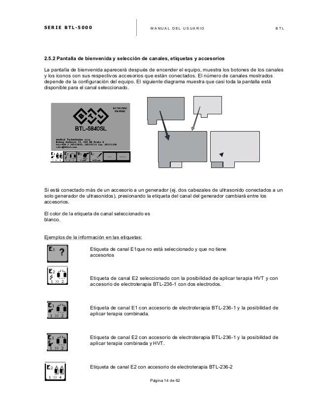 Vistoso Diagrama De Cerebro Sin Etiquetas Imagen - Anatomía y ...
