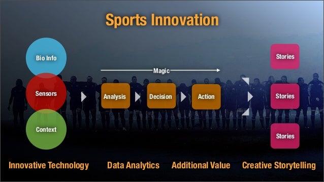 sports analytics innovation summit