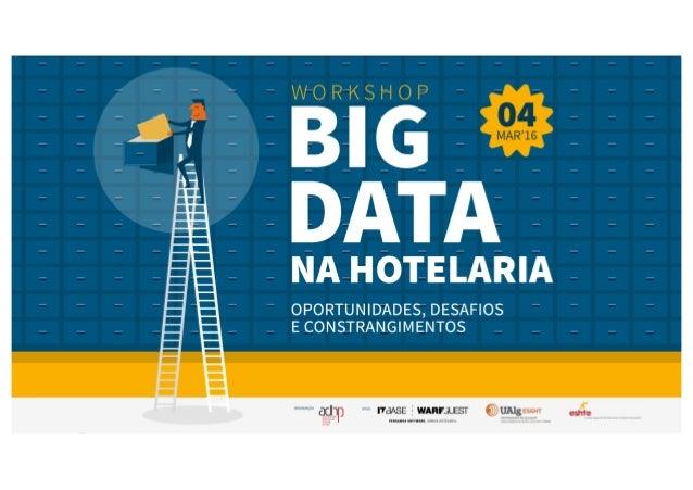 BIG DATA NA HOTELARIA - Exemplos Práticos NUNO ANTÓNIO n.antonio@itbase.pt