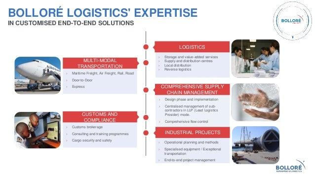 Bollore logistics corporate presentation 2018