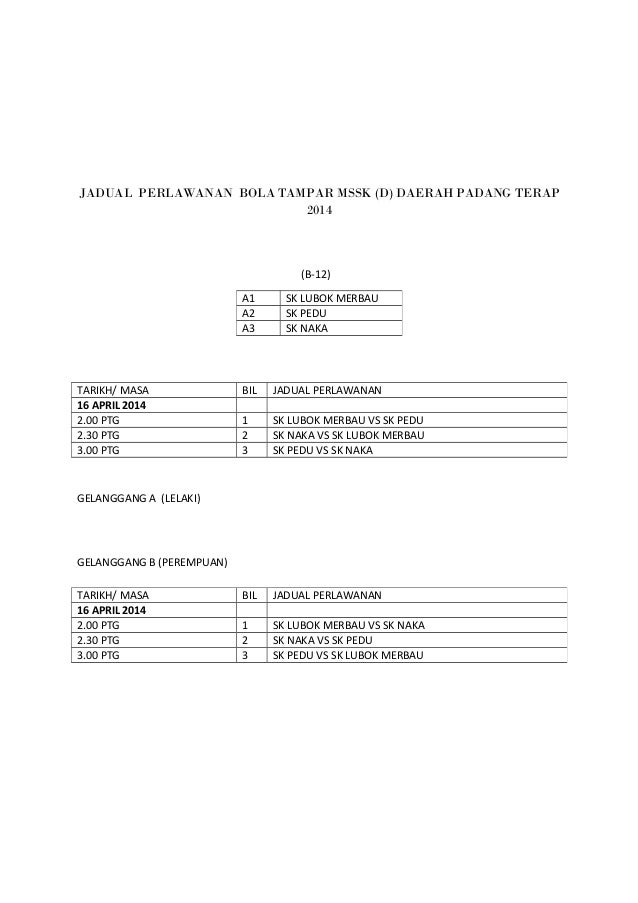 JADUAL PERLAWANAN BOLA TAMPAR MSSK (D) DAERAH PADANG TERAP 2014 (B-12) GELANGGANG A (LELAKI) GELANGGANG B (PEREMPUAN) A1 S...
