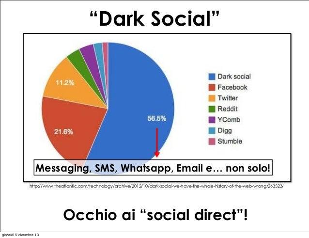 """Dark Social""  Messaging, SMS, Whatsapp, Email e… non solo! http://www.theatlantic.com/technology/archive/2012/10/dark-soc..."
