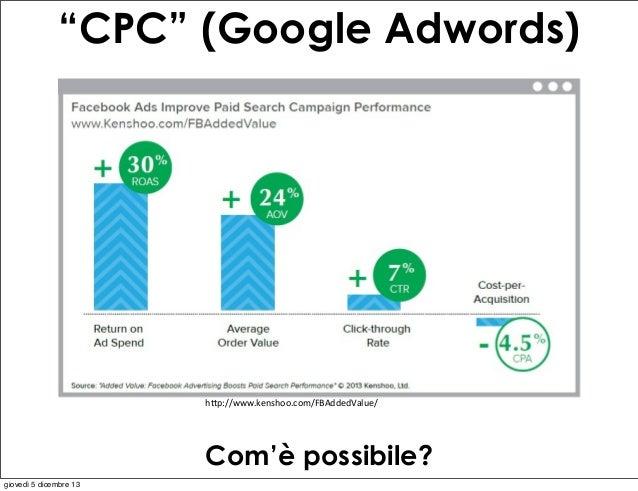 """""""CPC"""" (Google Adwords)  h""""p://www.kenshoo.com/FBAddedValue/  Com'è possibile? giovedì 5 dicembre 13"""