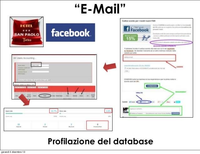 """""""E-Mail""""  Profilazione del database giovedì 5 dicembre 13"""