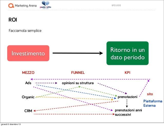 BTO 2013  ROI Facciamola semplice  Ritorno in un dato periodo  Investimento MEZZO  FUNNEL  Ads  KPI  opinioni su struttura...